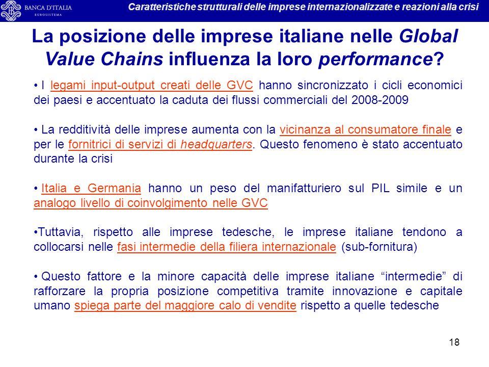 18 Caratteristiche strutturali delle imprese internazionalizzate e reazioni alla crisi La posizione delle imprese italiane nelle Global Value Chains i