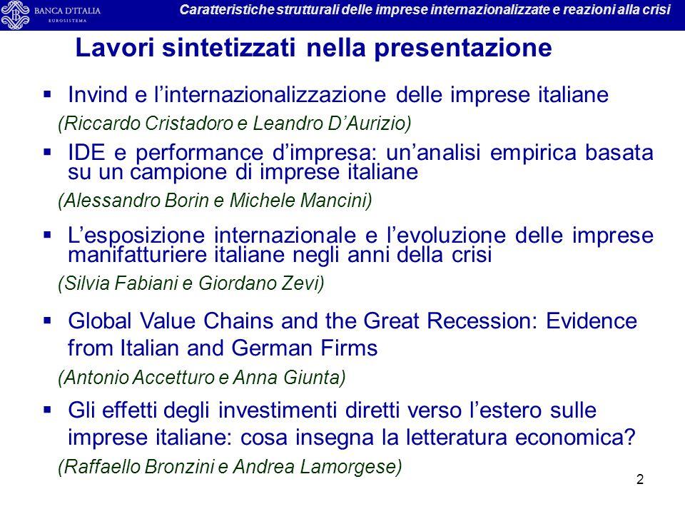 2 Caratteristiche strutturali delle imprese internazionalizzate e reazioni alla crisi Lavori sintetizzati nella presentazione  Invind e l'internazion