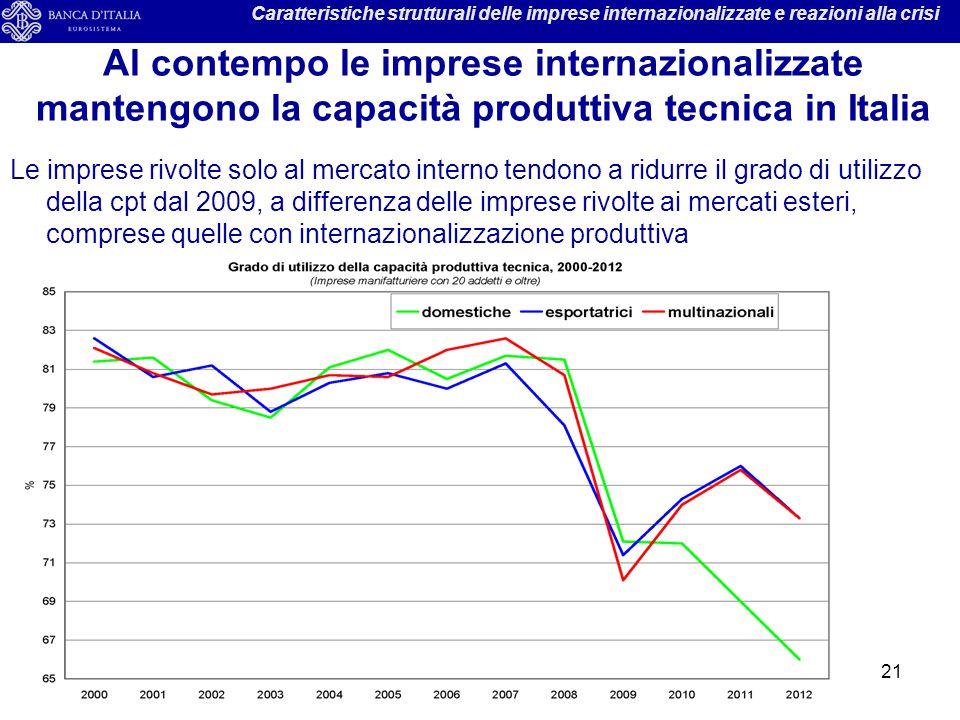 21 Caratteristiche strutturali delle imprese internazionalizzate e reazioni alla crisi Al contempo le imprese internazionalizzate mantengono la capaci