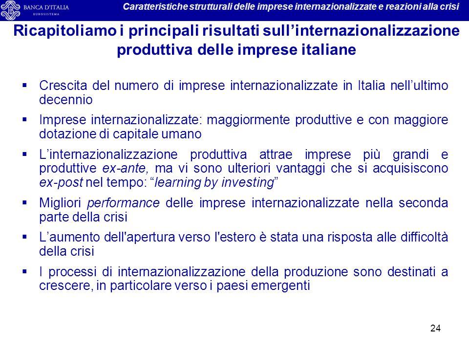 24  Crescita del numero di imprese internazionalizzate in Italia nell'ultimo decennio  Imprese internazionalizzate: maggiormente produttive e con ma