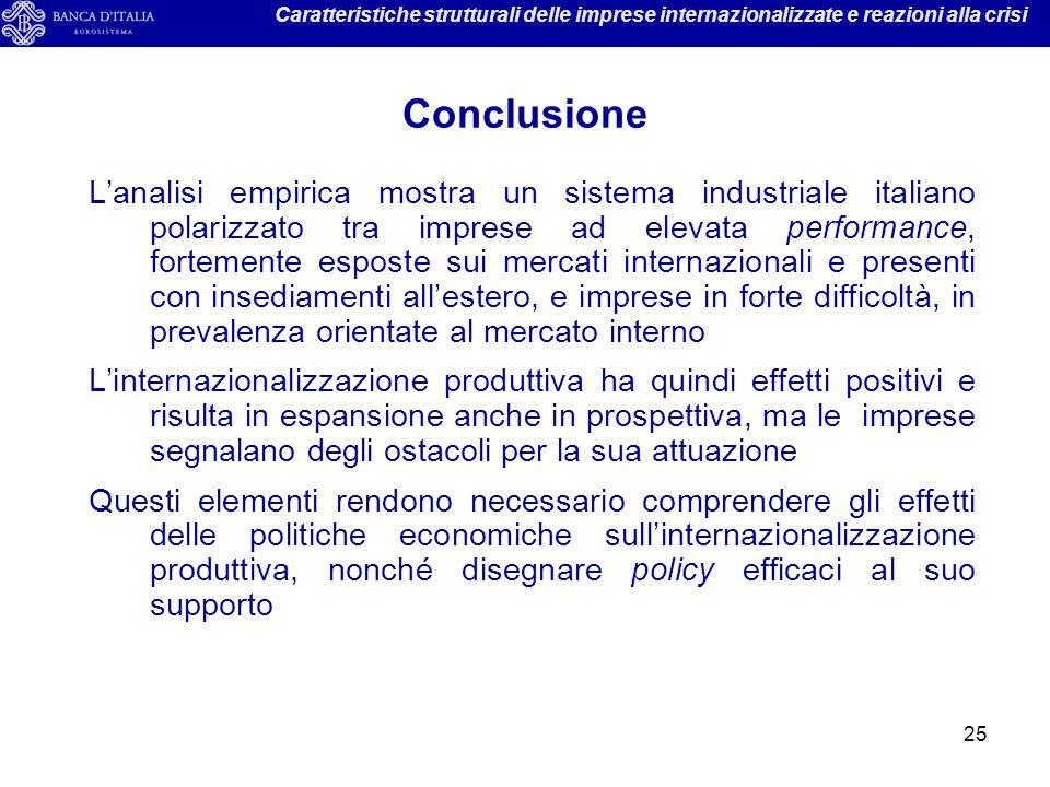 25 L'analisi empirica mostra un sistema industriale italiano polarizzato tra imprese ad elevata performance, fortemente esposte sui mercati internazio