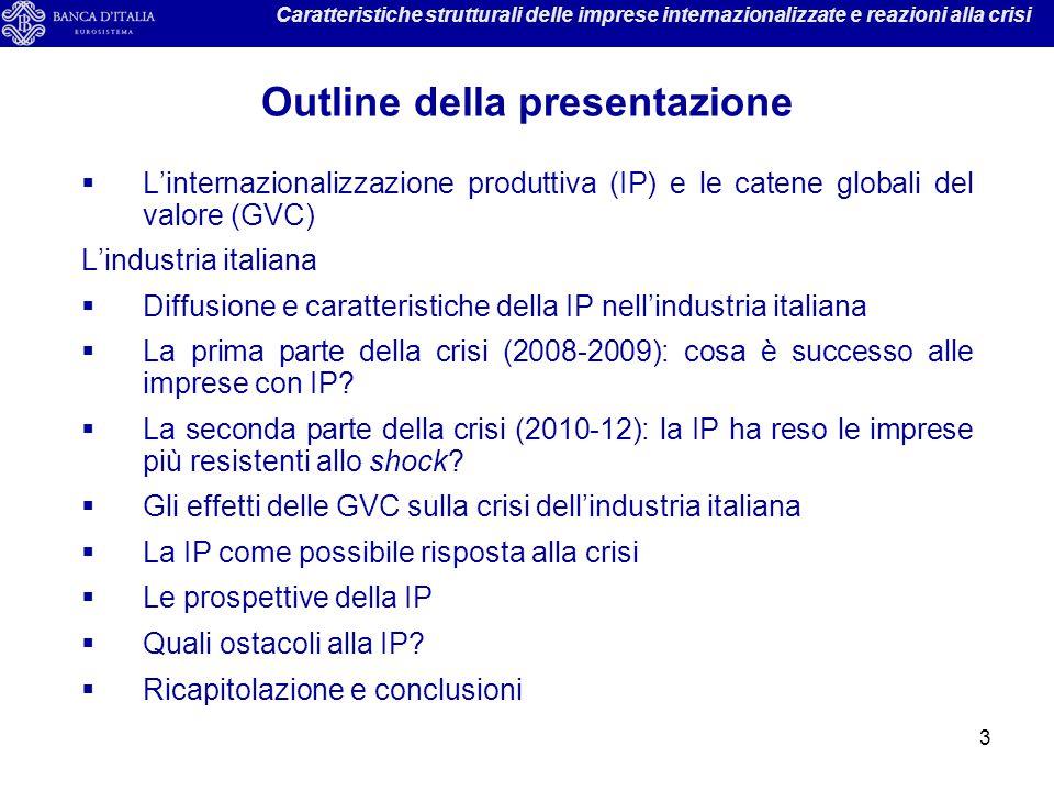 3  L'internazionalizzazione produttiva (IP) e le catene globali del valore (GVC) L'industria italiana  Diffusione e caratteristiche della IP nell'in