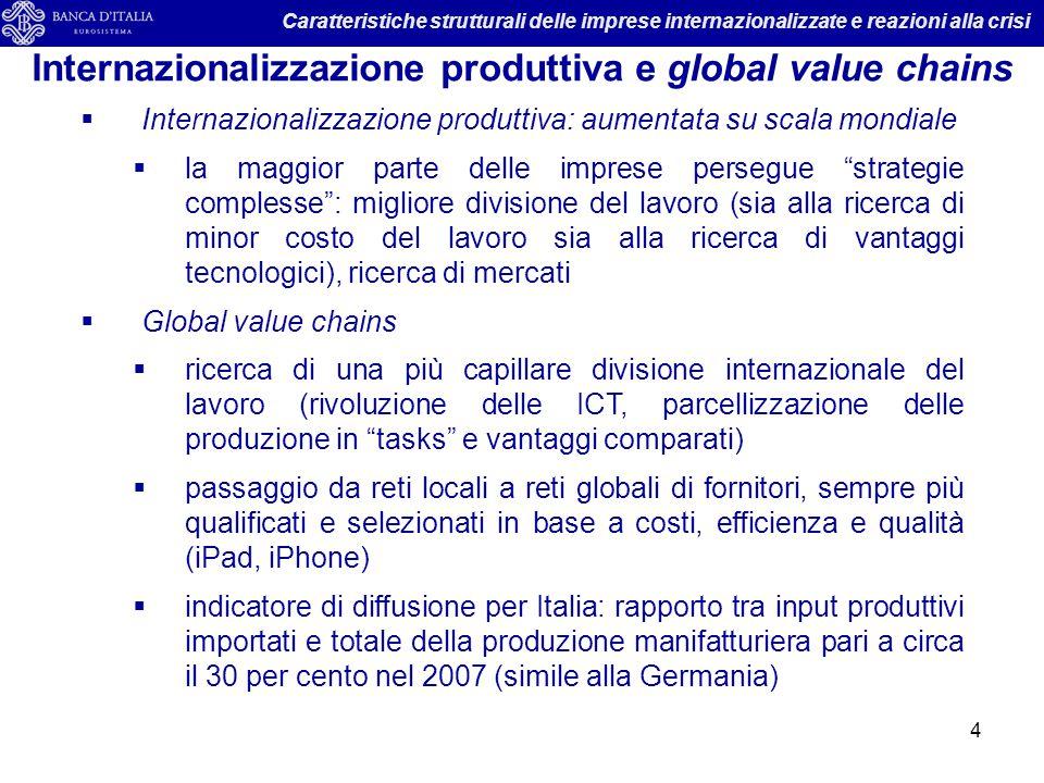 4 Internazionalizzazione produttiva e global value chains Caratteristiche strutturali delle imprese internazionalizzate e reazioni alla crisi  Intern