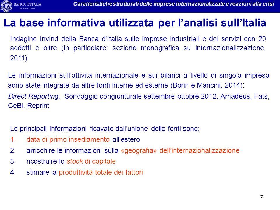 5 Caratteristiche strutturali delle imprese internazionalizzate e reazioni alla crisi La base informativa utilizzata per l'analisi sull'Italia Le info