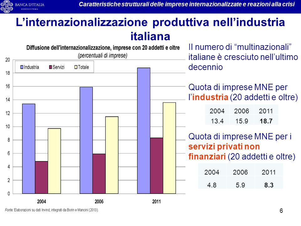 6 Caratteristiche strutturali delle imprese internazionalizzate e reazioni alla crisi L'internazionalizzazione produttiva nell'industria italiana Il n