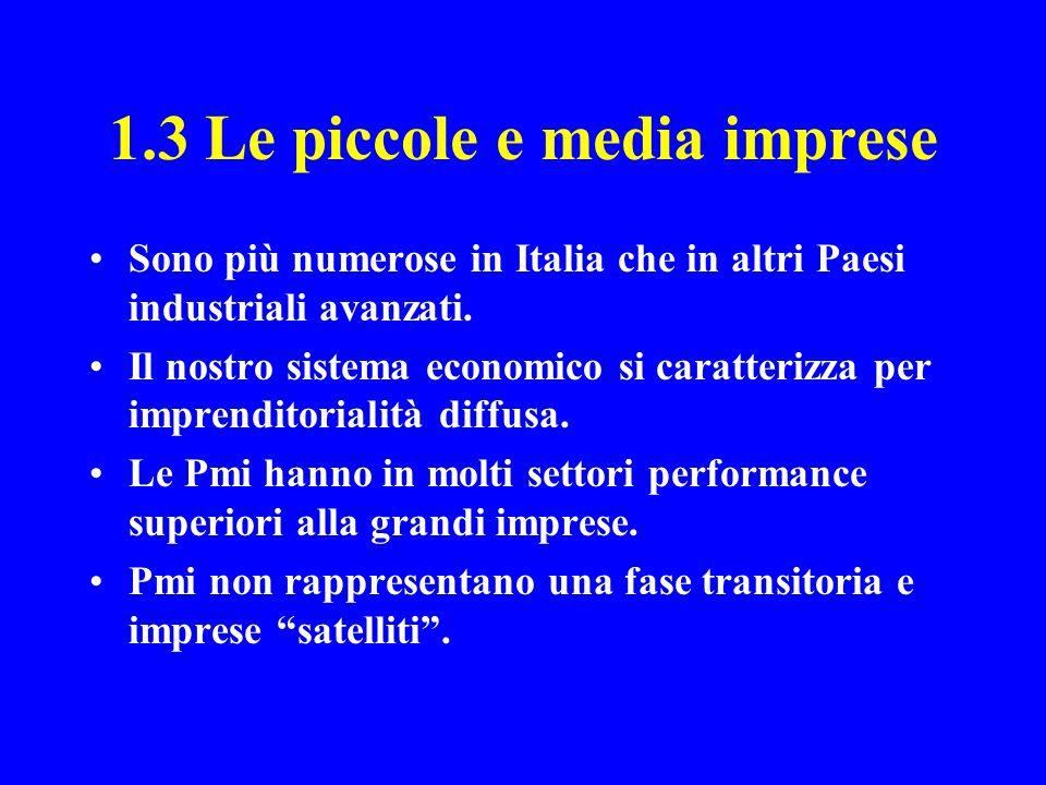 1.3 Le piccole e media imprese Sono più numerose in Italia che in altri Paesi industriali avanzati.
