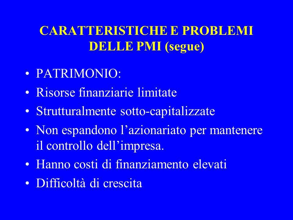 CARATTERISTICHE E PROBLEMI DELLE PMI (segue) PATRIMONIO: Risorse finanziarie limitate Strutturalmente sotto-capitalizzate Non espandono l'azionariato per mantenere il controllo dell'impresa.