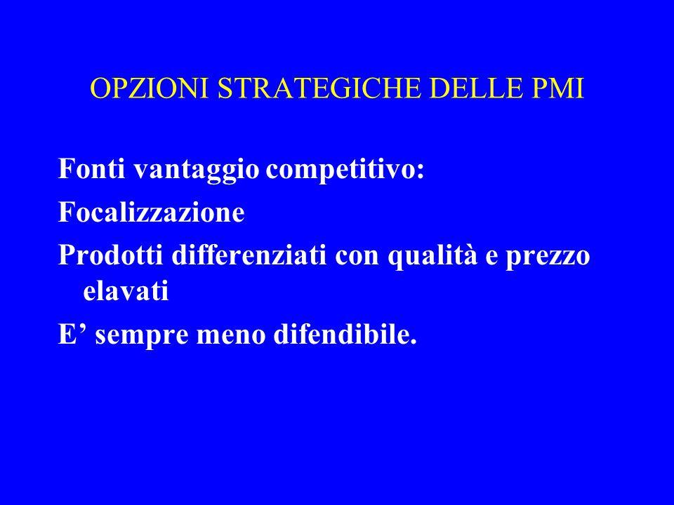 OPZIONI STRATEGICHE DELLE PMI Fonti vantaggio competitivo: Focalizzazione Prodotti differenziati con qualità e prezzo elavati E' sempre meno difendibile.