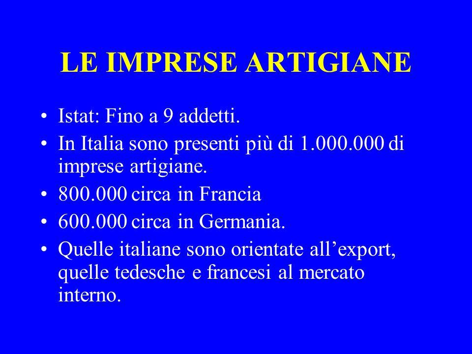 LE IMPRESE ARTIGIANE Istat: Fino a 9 addetti.