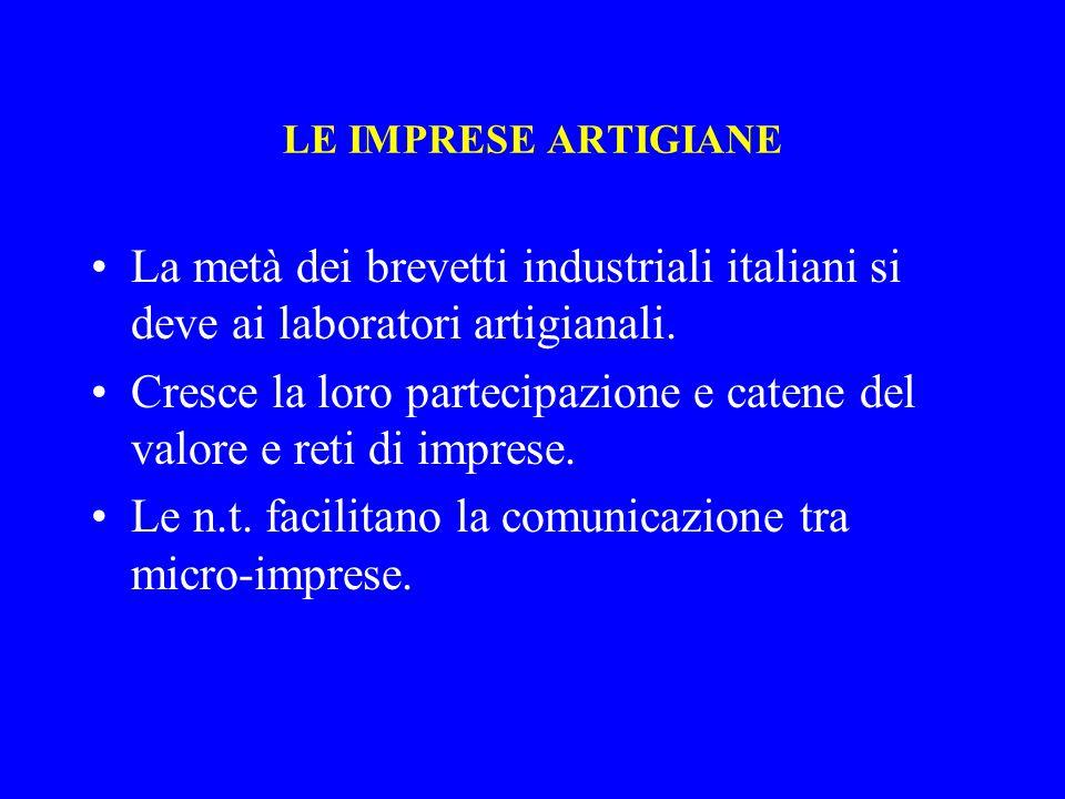 LE IMPRESE ARTIGIANE La metà dei brevetti industriali italiani si deve ai laboratori artigianali.