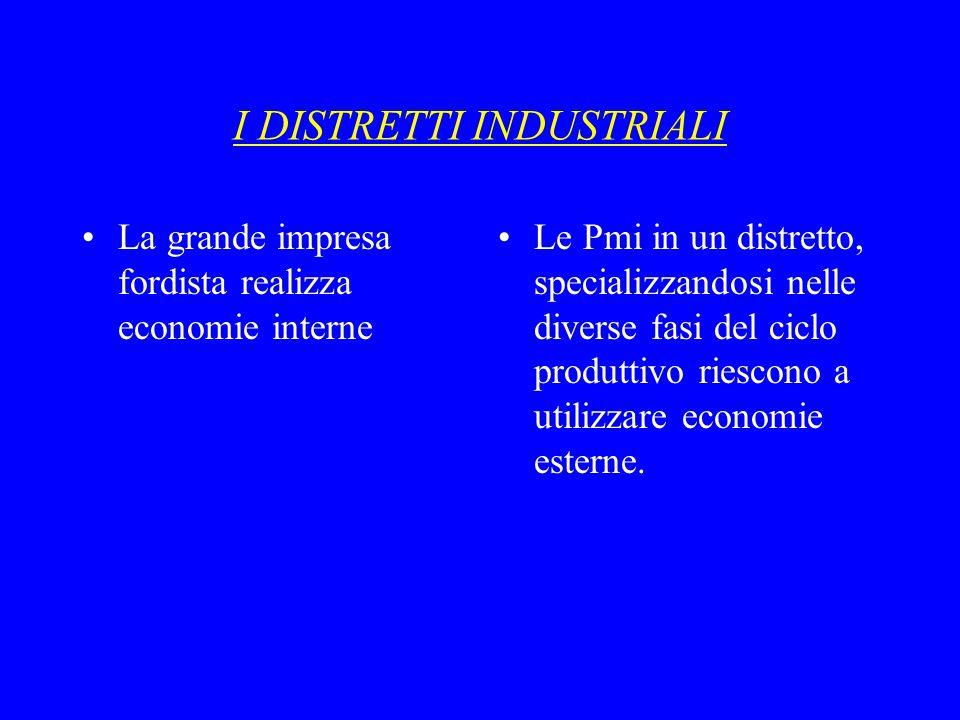 I DISTRETTI INDUSTRIALI La grande impresa fordista realizza economie interne Le Pmi in un distretto, specializzandosi nelle diverse fasi del ciclo produttivo riescono a utilizzare economie esterne.