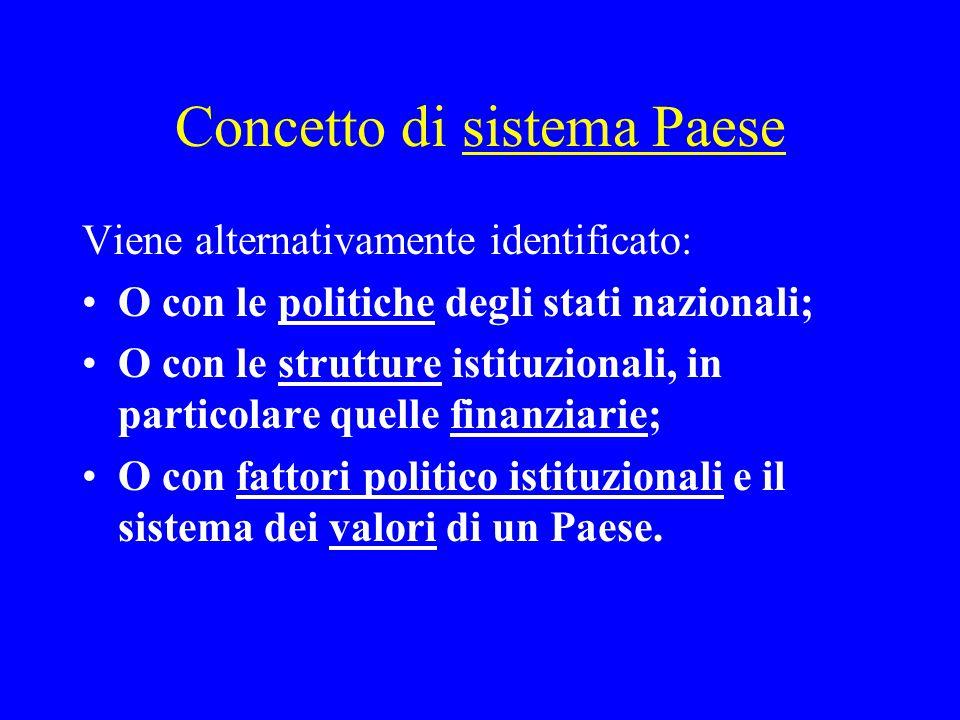 Concetto di sistema Paese Viene alternativamente identificato: O con le politiche degli stati nazionali; O con le strutture istituzionali, in particolare quelle finanziarie; O con fattori politico istituzionali e il sistema dei valori di un Paese.