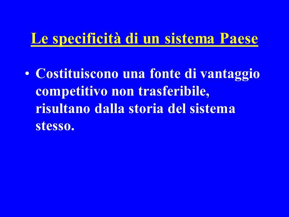Le specificità di un sistema Paese Costituiscono una fonte di vantaggio competitivo non trasferibile, risultano dalla storia del sistema stesso.