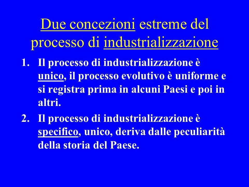 Due concezioni estreme del processo di industrializzazione 1.Il processo di industrializzazione è unico, il processo evolutivo è uniforme e si registra prima in alcuni Paesi e poi in altri.