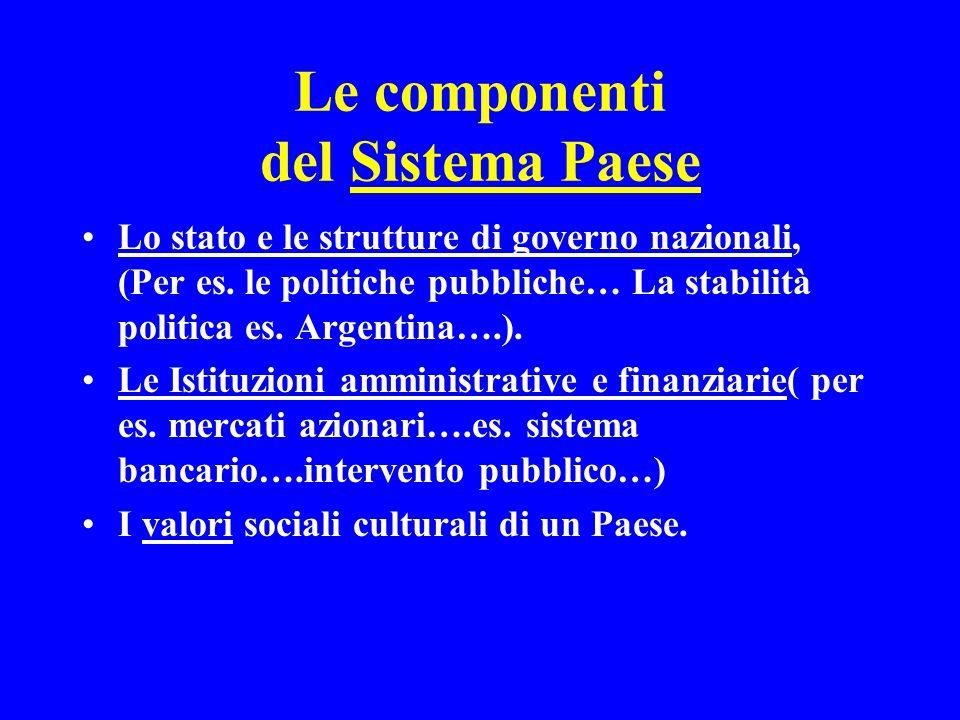 Le componenti del Sistema Paese Lo stato e le strutture di governo nazionali, (Per es.