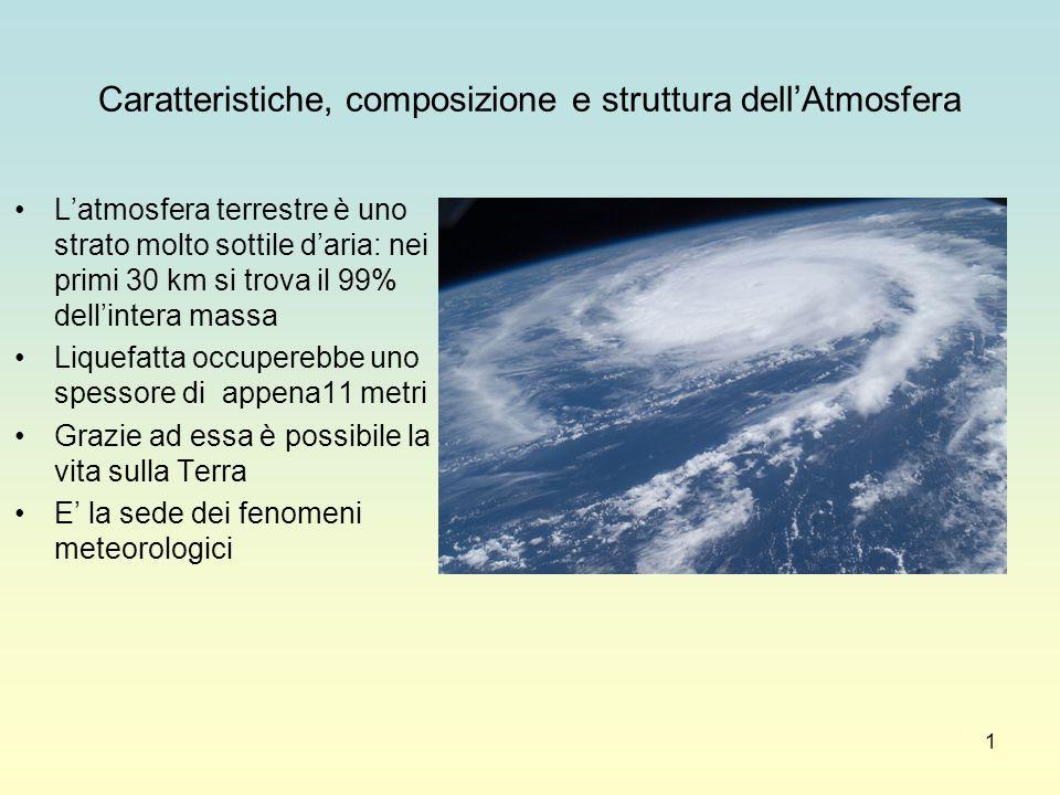 1 Caratteristiche, composizione e struttura dell'Atmosfera L'atmosfera terrestre è uno strato molto sottile d'aria: nei primi 30 km si trova il 99% de