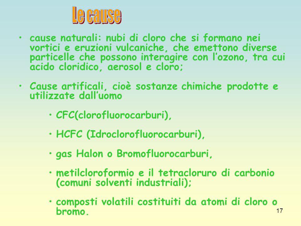 17 cause naturali: nubi di cloro che si formano nei vortici e eruzioni vulcaniche, che emettono diverse particelle che possono interagire con l'ozono,