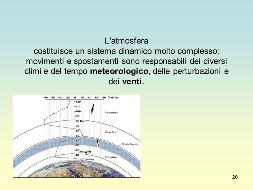 20 L'atmosfera costituisce un sistema dinamico molto complesso: movimenti e spostamenti sono responsabili dei diversi climi e del tempo meteorologico,