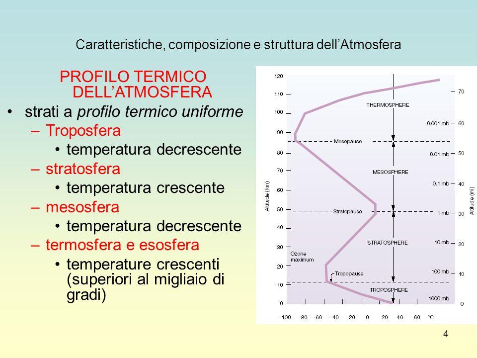 4 PROFILO TERMICO DELL'ATMOSFERA strati a profilo termico uniforme –Troposfera temperatura decrescente –stratosfera temperatura crescente –mesosfera t