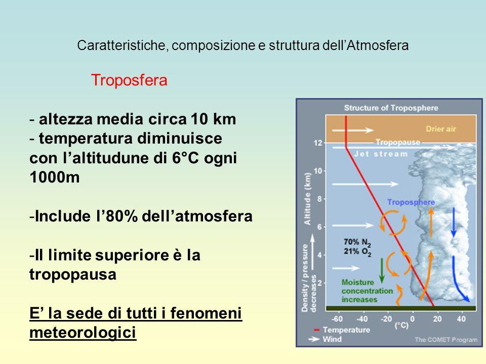 5 Troposfera - altezza media circa 10 km - temperatura diminuisce con l'altitudune di 6°C ogni 1000m -Include l'80% dell'atmosfera -Il limite superior