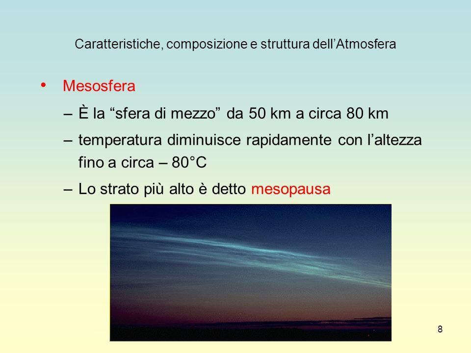 """8 Mesosfera –È la """"sfera di mezzo"""" da 50 km a circa 80 km –temperatura diminuisce rapidamente con l'altezza fino a circa – 80°C –Lo strato più alto è"""