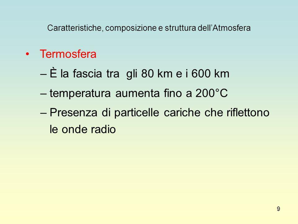 9 Termosfera –È la fascia tra gli 80 km e i 600 km –temperatura aumenta fino a 200°C –Presenza di particelle cariche che riflettono le onde radio Cara