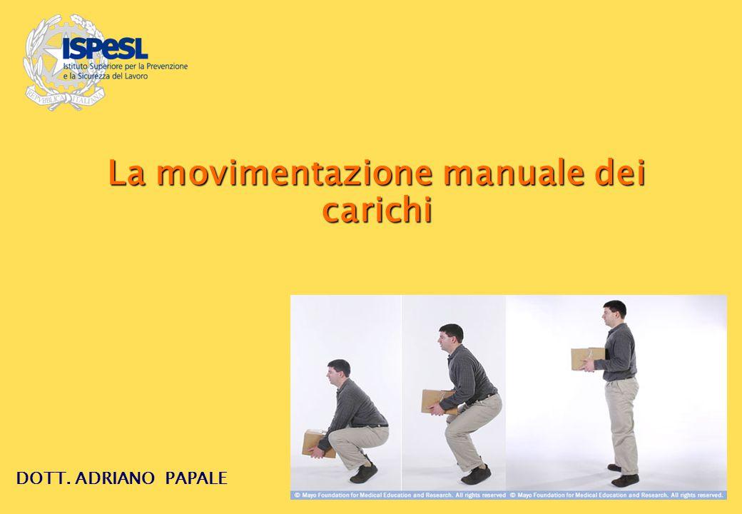 1 Movimentazione manuale di carichi Titolo VI del D.Lgs.