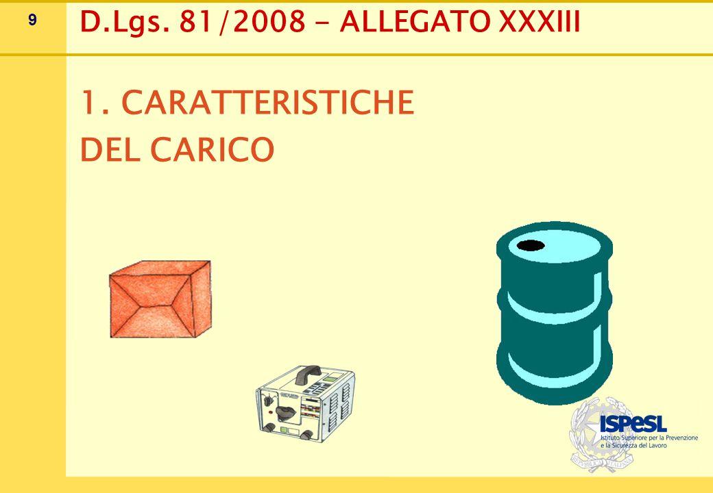 9 D.Lgs. 81/2008 - ALLEGATO XXXIII 1. CARATTERISTICHE DEL CARICO