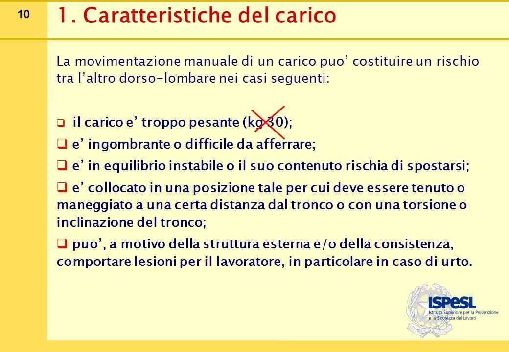 10 1. Caratteristiche del carico La movimentazione manuale di un carico puo' costituire un rischio tra l'altro dorso-lombare nei casi seguenti:  il c