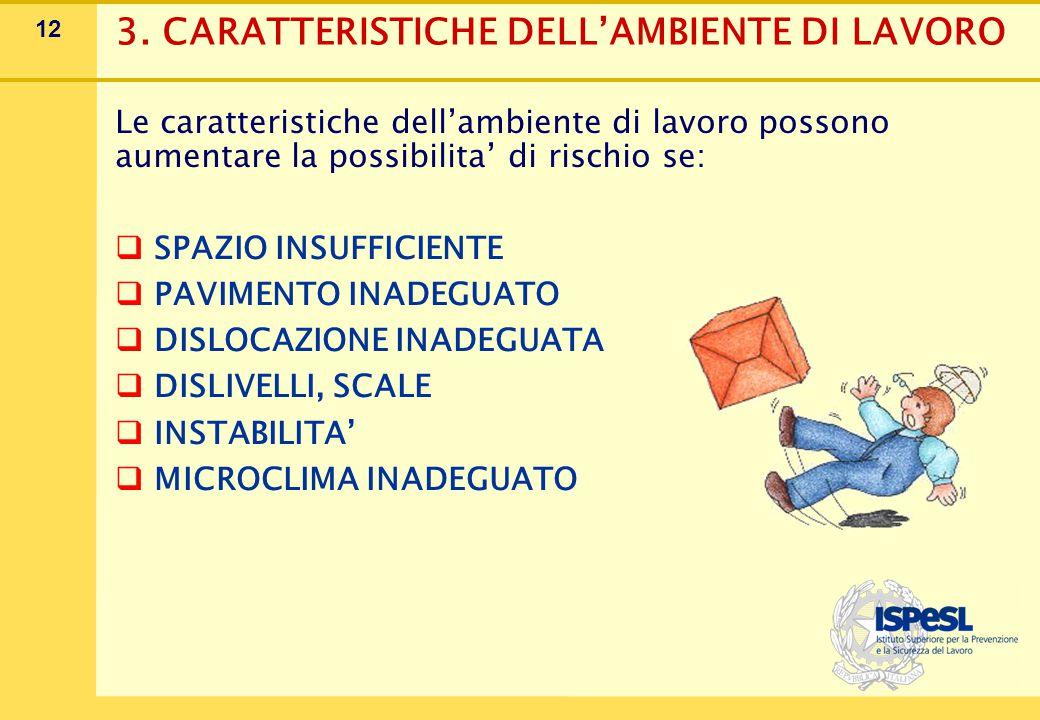 12 3. CARATTERISTICHE DELL'AMBIENTE DI LAVORO Le caratteristiche dell'ambiente di lavoro possono aumentare la possibilita' di rischio se:  SPAZIO INS