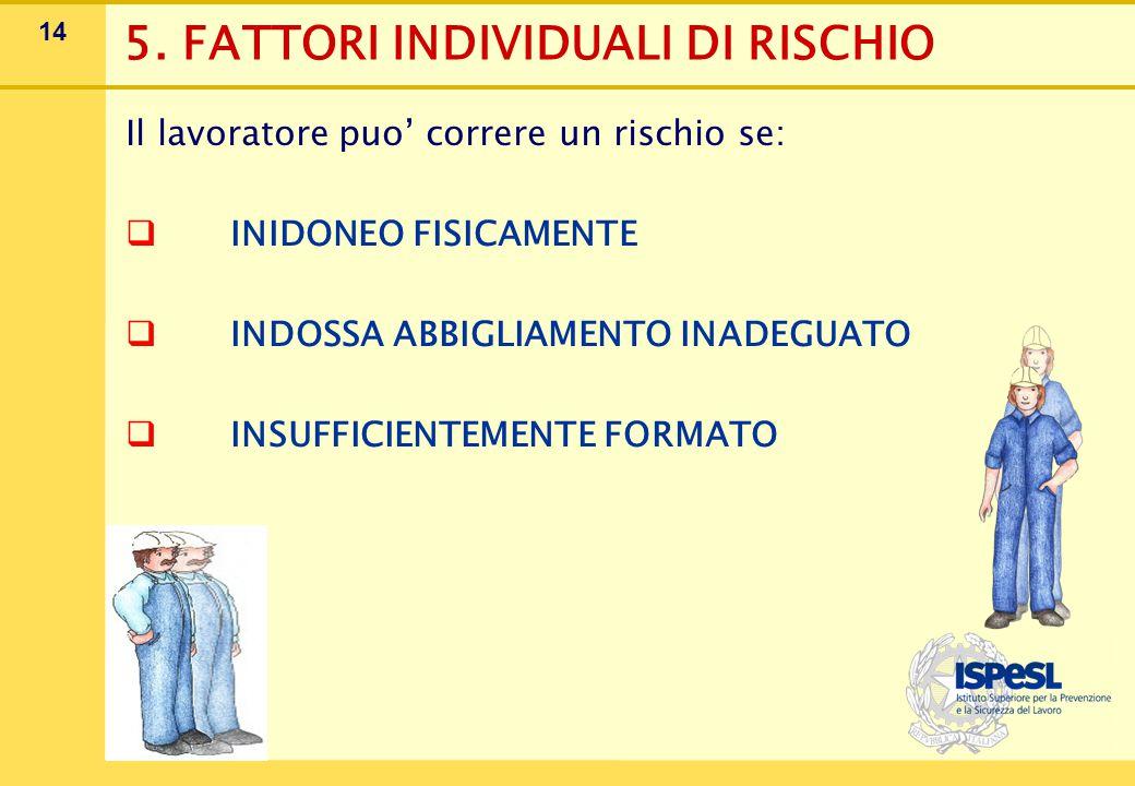 14 5. FATTORI INDIVIDUALI DI RISCHIO Il lavoratore puo' correre un rischio se:  INIDONEO FISICAMENTE  INDOSSA ABBIGLIAMENTO INADEGUATO  INSUFFICIEN
