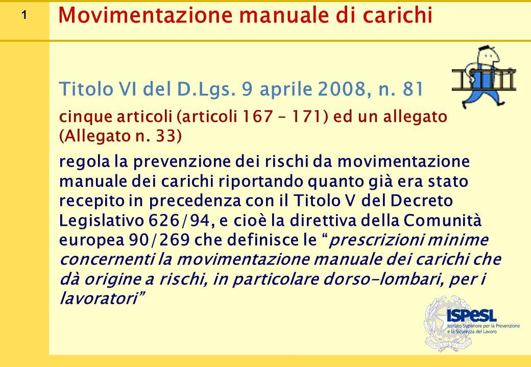 1 Movimentazione manuale di carichi Titolo VI del D.Lgs. 9 aprile 2008, n. 81 cinque articoli (articoli 167 – 171) ed un allegato (Allegato n. 33) reg