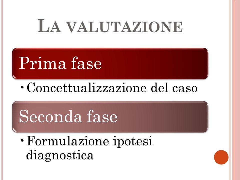 Prima fase Concettualizzazione del caso Seconda fase Formulazione ipotesi diagnostica L A VALUTAZIONE