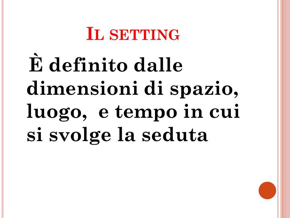 I L SETTING È definito dalle dimensioni di spazio, luogo, e tempo in cui si svolge la seduta