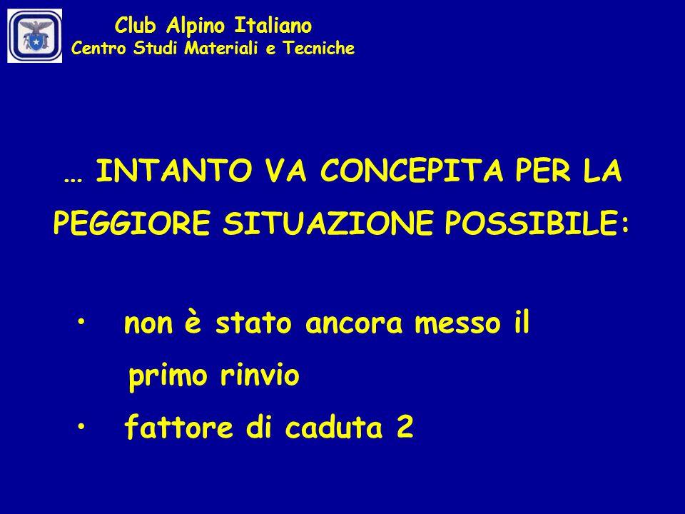 L'abbassamento del vertice dovrebbe essere minimo altrimenti… Club Alpino Italiano Centro Studi Materiali e Tecniche