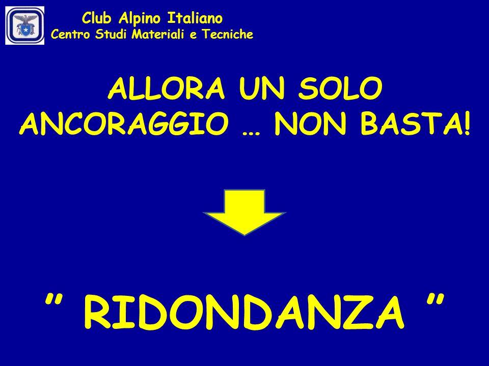 Club Alpino Italiano Centro Studi Materiali e Tecniche CONFRONTO MOBILEFISSA Distanza chiodi 0,5 L cordino 1 H caduta 2,7 Offset 1,5