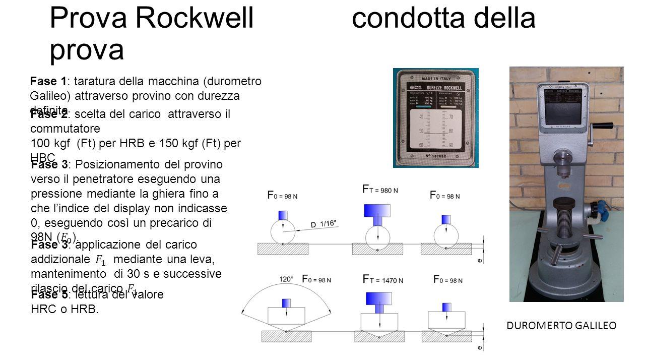Prova Rockwell condotta della prova Fase 1: taratura della macchina (durometro Galileo) attraverso provino con durezza definita Fase 2: scelta del carico attraverso il commutatore 100 kgf (Ft) per HRB e 150 kgf (Ft) per HBC DUROMERTO GALILEO Fase 5: lettura del valore HRC o HRB.