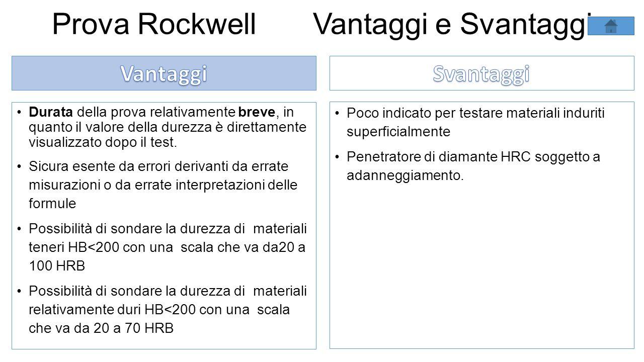 Prova Rockwell Vantaggi e Svantaggi Durata della prova relativamente breve, in quanto il valore della durezza è direttamente visualizzato dopo il test.