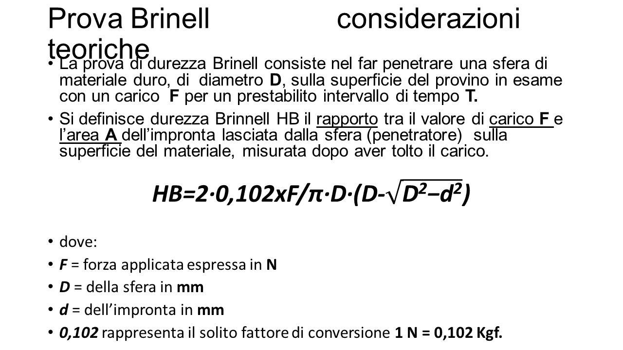 Prova Brinell considerazioni teoriche La prova di durezza Brinell consiste nel far penetrare una sfera di materiale duro, di diametro D, sulla superficie del provino in esame con un carico F per un prestabilito intervallo di tempo T.
