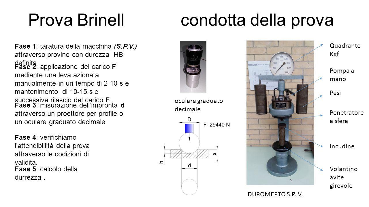 Prova Brinell condotta della prova Fase 1: taratura della macchina (S.P.V.) attraverso provino con durezza HB definita Fase 2: applicazione del carico F mediante una leva azionata manualmente in un tempo di 2-10 s e mantenimento di 10-15 s e successive rilascio del carico F Fase 3: misurazione dell'impronta d attraverso un proettore per profile o un oculare graduato decimale DUROMERTO S.P.