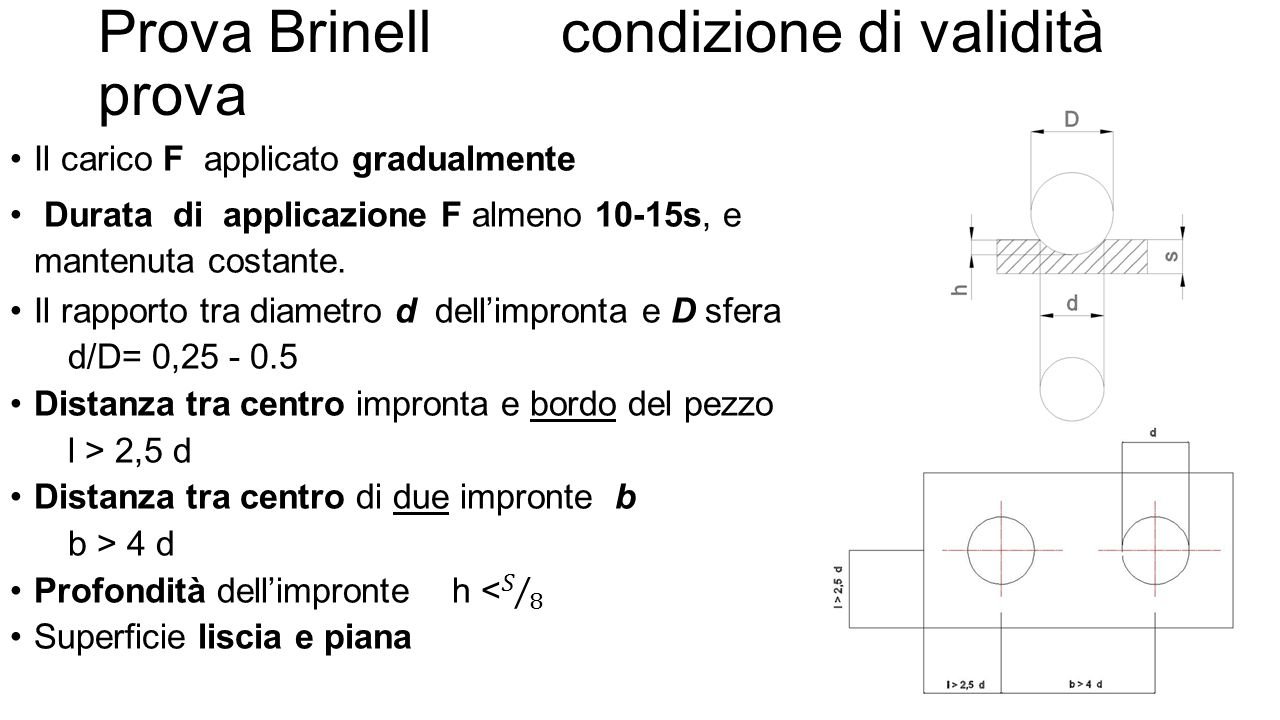 Prova Brinell condizione di validità prova