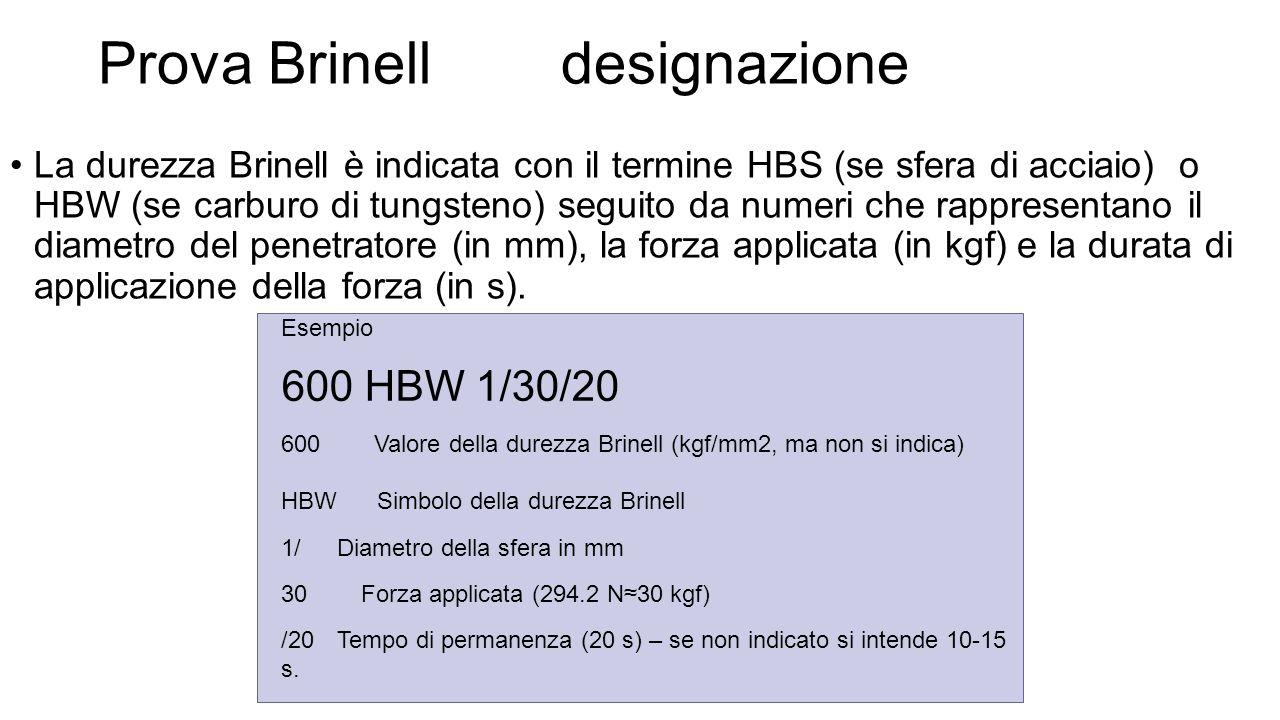 La durezza Brinell è indicata con il termine HBS (se sfera di acciaio) o HBW (se carburo di tungsteno) seguito da numeri che rappresentano il diametro del penetratore (in mm), la forza applicata (in kgf) e la durata di applicazione della forza (in s).