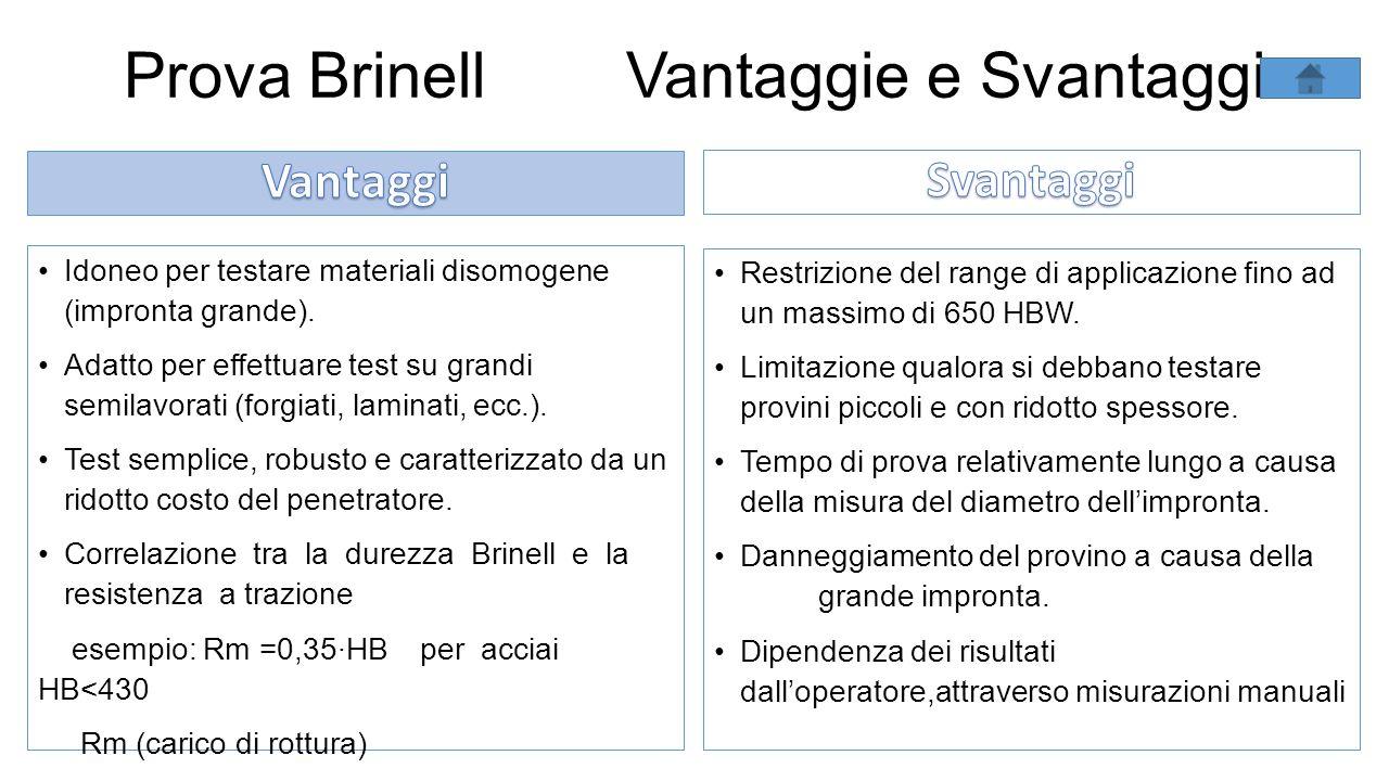 Prova Brinell Vantaggie e Svantaggi Idoneo per testare materiali disomogene (impronta grande).