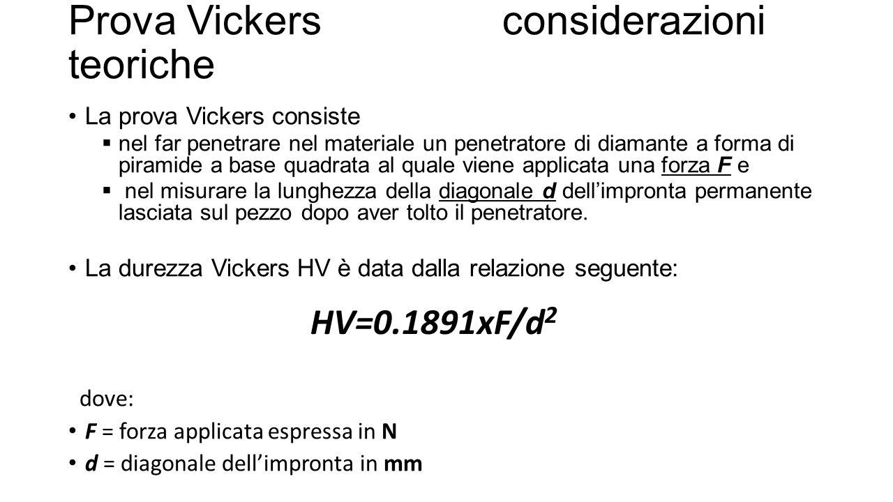 Prova Vickers considerazioni teoriche La prova Vickers consiste  nel far penetrare nel materiale un penetratore di diamante a forma di piramide a base quadrata al quale viene applicata una forza F e  nel misurare la lunghezza della diagonale d dell'impronta permanente lasciata sul pezzo dopo aver tolto il penetratore.
