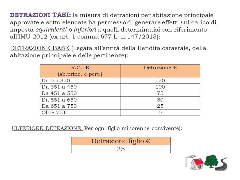 DETRAZIONI TASI : la misura di detrazioni per abitazione principale approvate e sotto elencate ha permesso di generare effetti sul carico di imposta equivalenti o inferiori a quelli determinatisi con riferimento all'IMU 2012 (ex art.