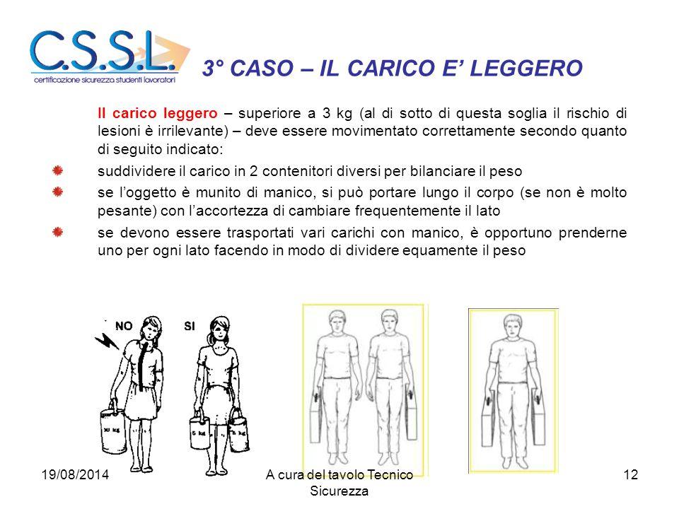 3° CASO – IL CARICO E' LEGGERO Il carico leggero – superiore a 3 kg (al di sotto di questa soglia il rischio di lesioni è irrilevante) – deve essere m
