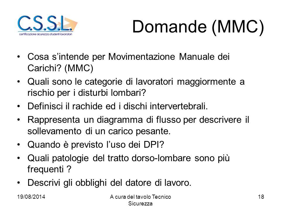 Domande (MMC) Cosa s'intende per Movimentazione Manuale dei Carichi? (MMC) Quali sono le categorie di lavoratori maggiormente a rischio per i disturbi