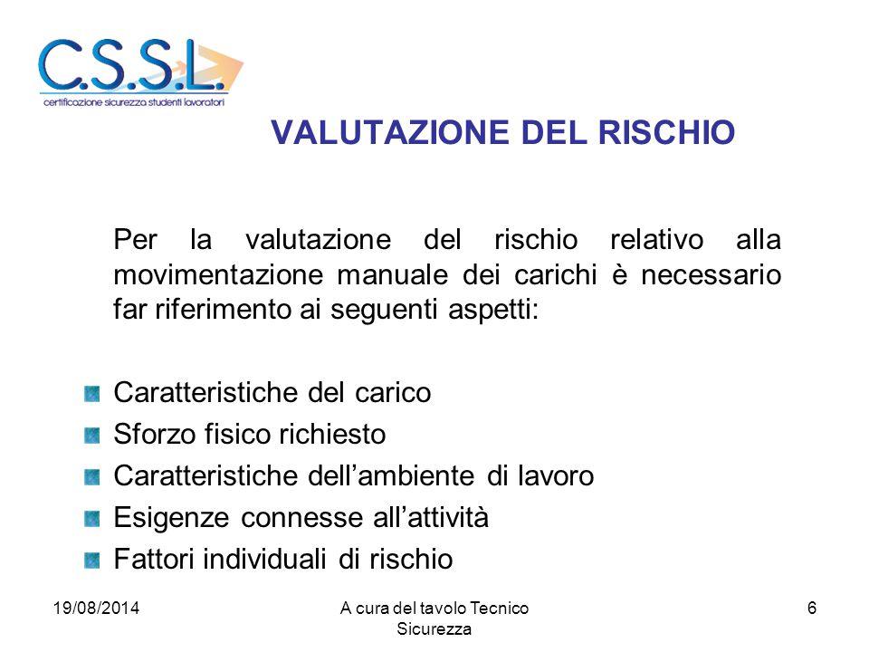 VALUTAZIONE DEL RISCHIO Per la valutazione del rischio relativo alla movimentazione manuale dei carichi è necessario far riferimento ai seguenti aspet