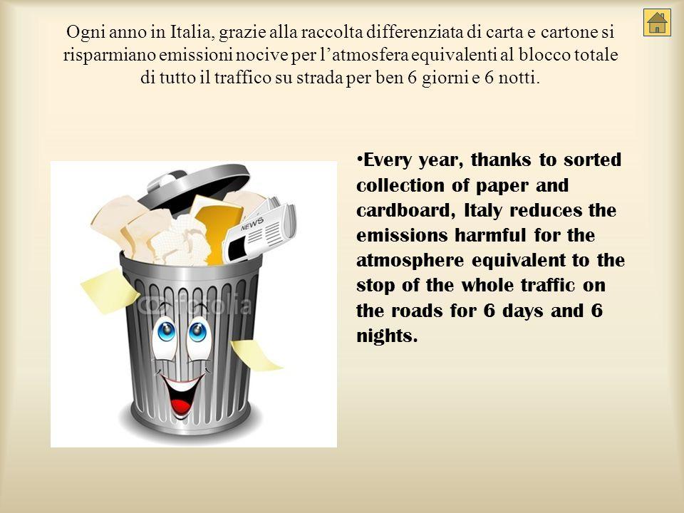Ogni anno in Italia, grazie alla raccolta differenziata di carta e cartone si risparmiano emissioni nocive per l'atmosfera equivalenti al blocco totale di tutto il traffico su strada per ben 6 giorni e 6 notti.