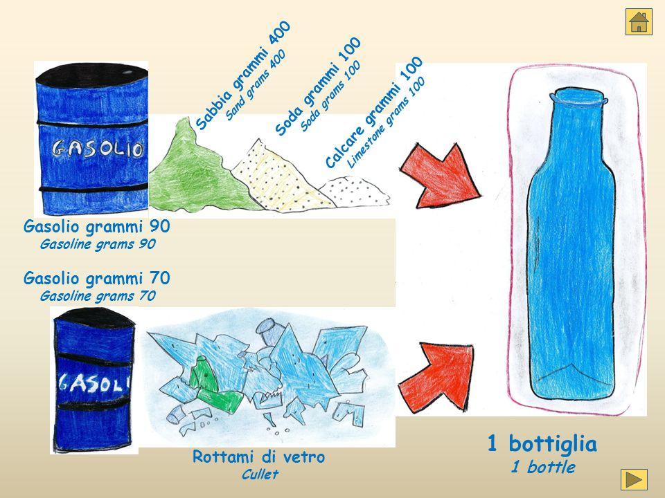 Gasolio grammi 90 Gasoline grams 90 Gasolio grammi 70 Gasoline grams 70 Rottami di vetro Cullet 1 bottiglia 1 bottle Sabbia grammi 400 Sand grams 400